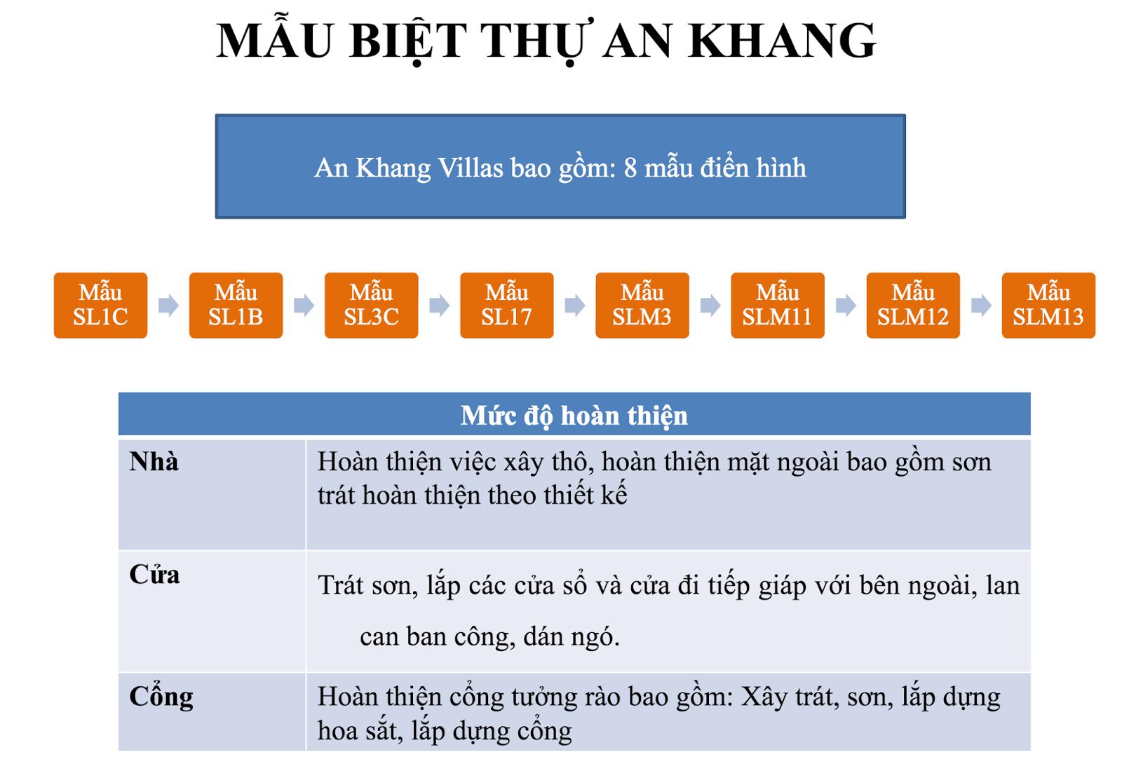 hoan-thien-an-khang-villas
