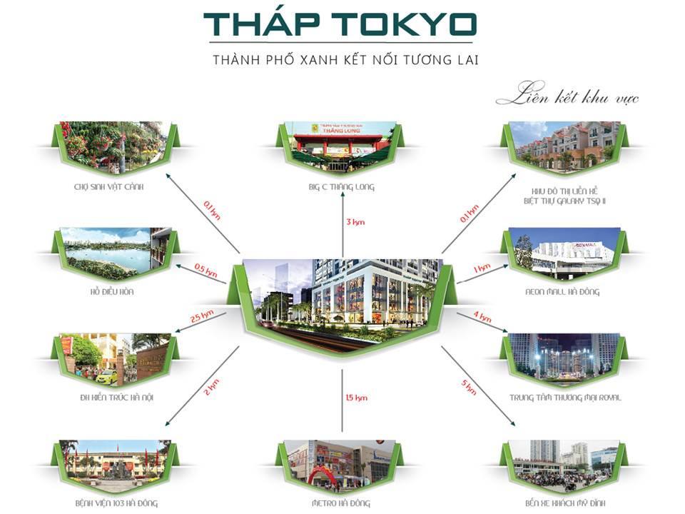 lien-ket-vung-chung-cu-tokyo-tower
